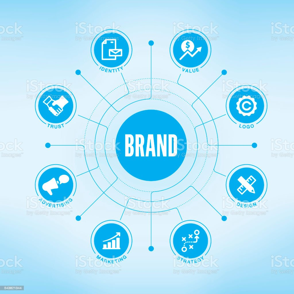 Brand chart with keywords and icons vector art illustration