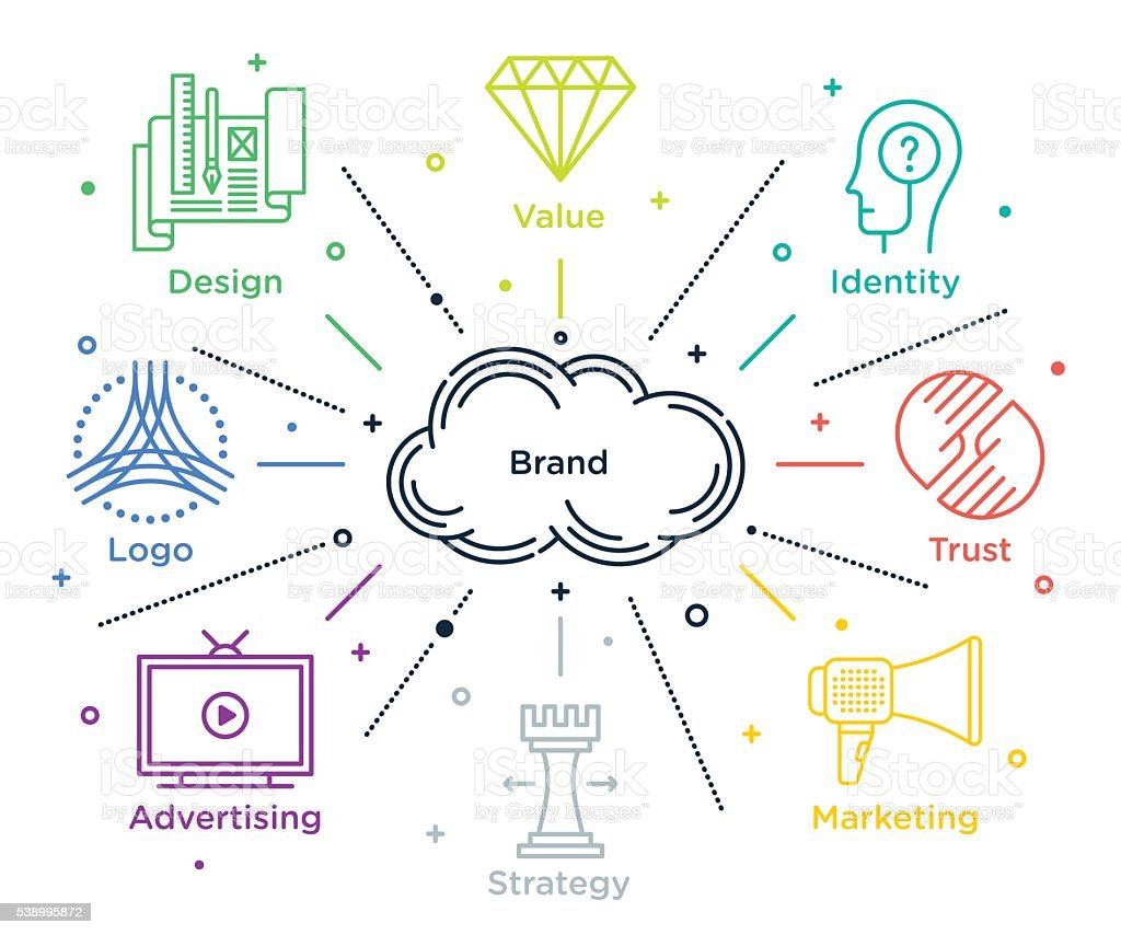 Brand vector art illustration