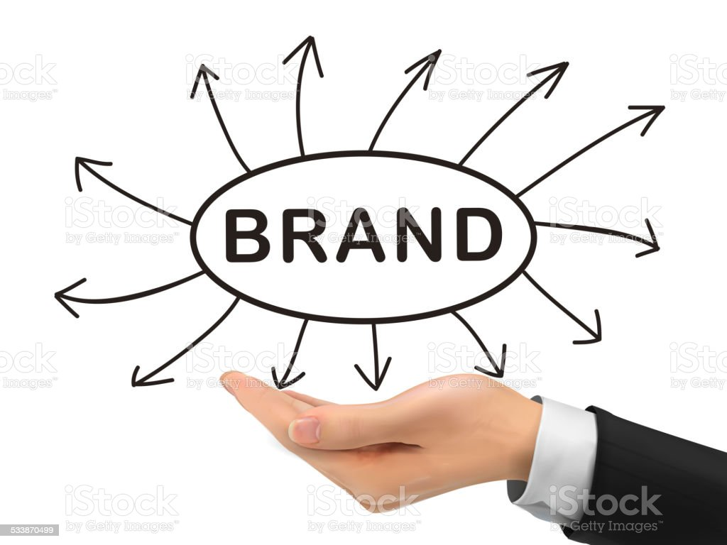 brand word holding by realistic hand vector art illustration