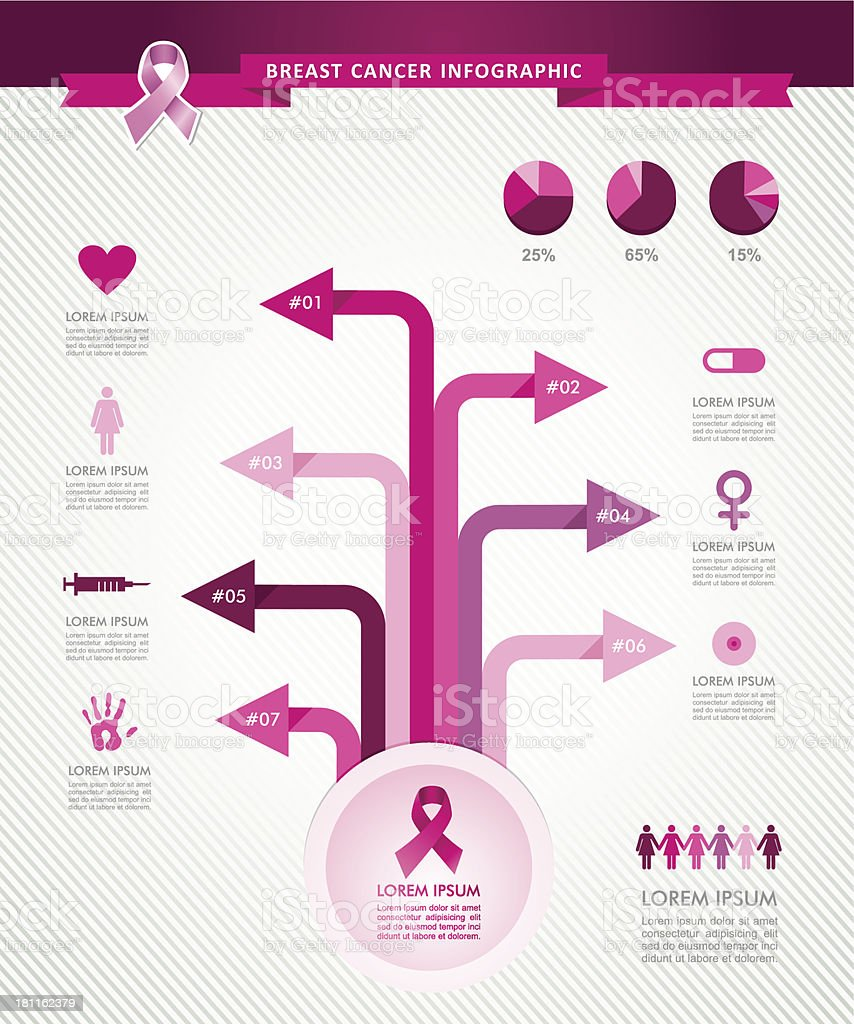 Breast cancer awareness Infographics template with graphic icons conceptual tree. royalty-free stock vector art
