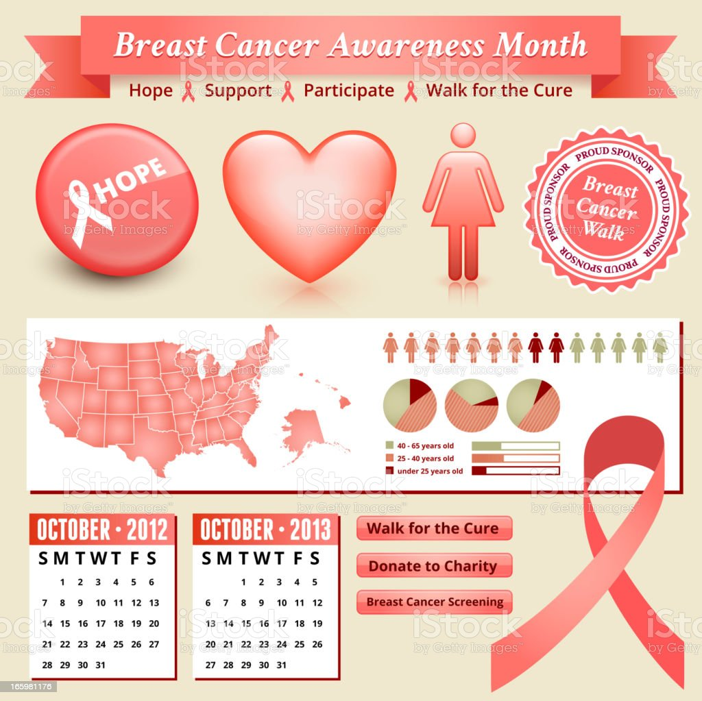 Breast Cancer Awareness month royalty free vector design set royalty-free stock vector art