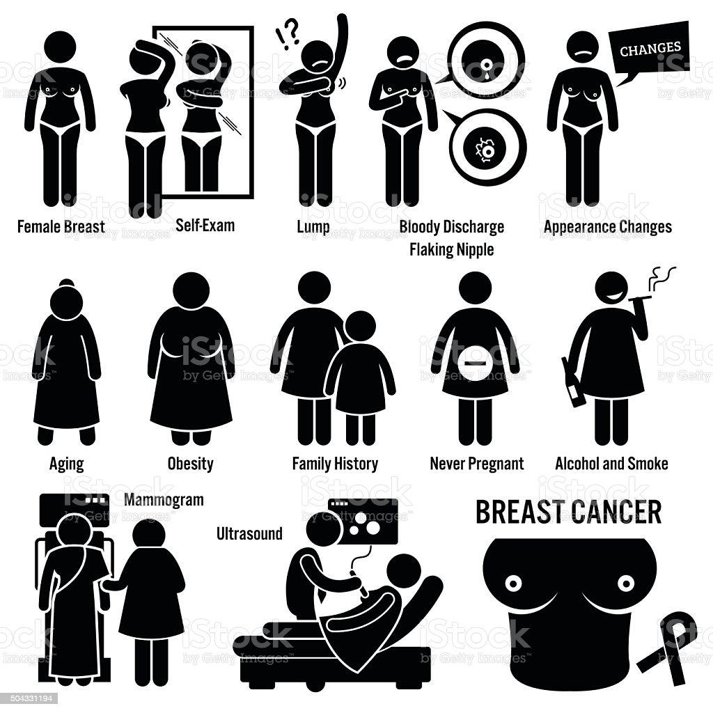Breast Cancer Illustrations vector art illustration