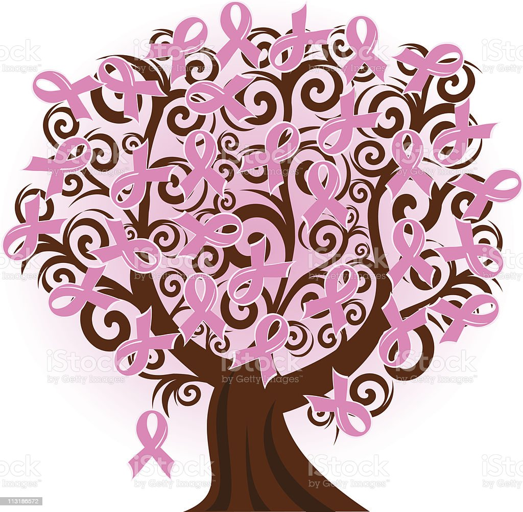 breast cancer pink ribbon tree royalty-free stock vector art