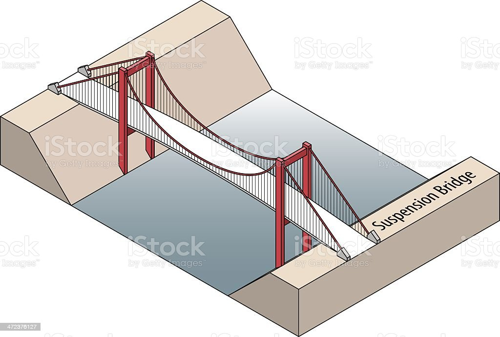 Bridge vector art illustration