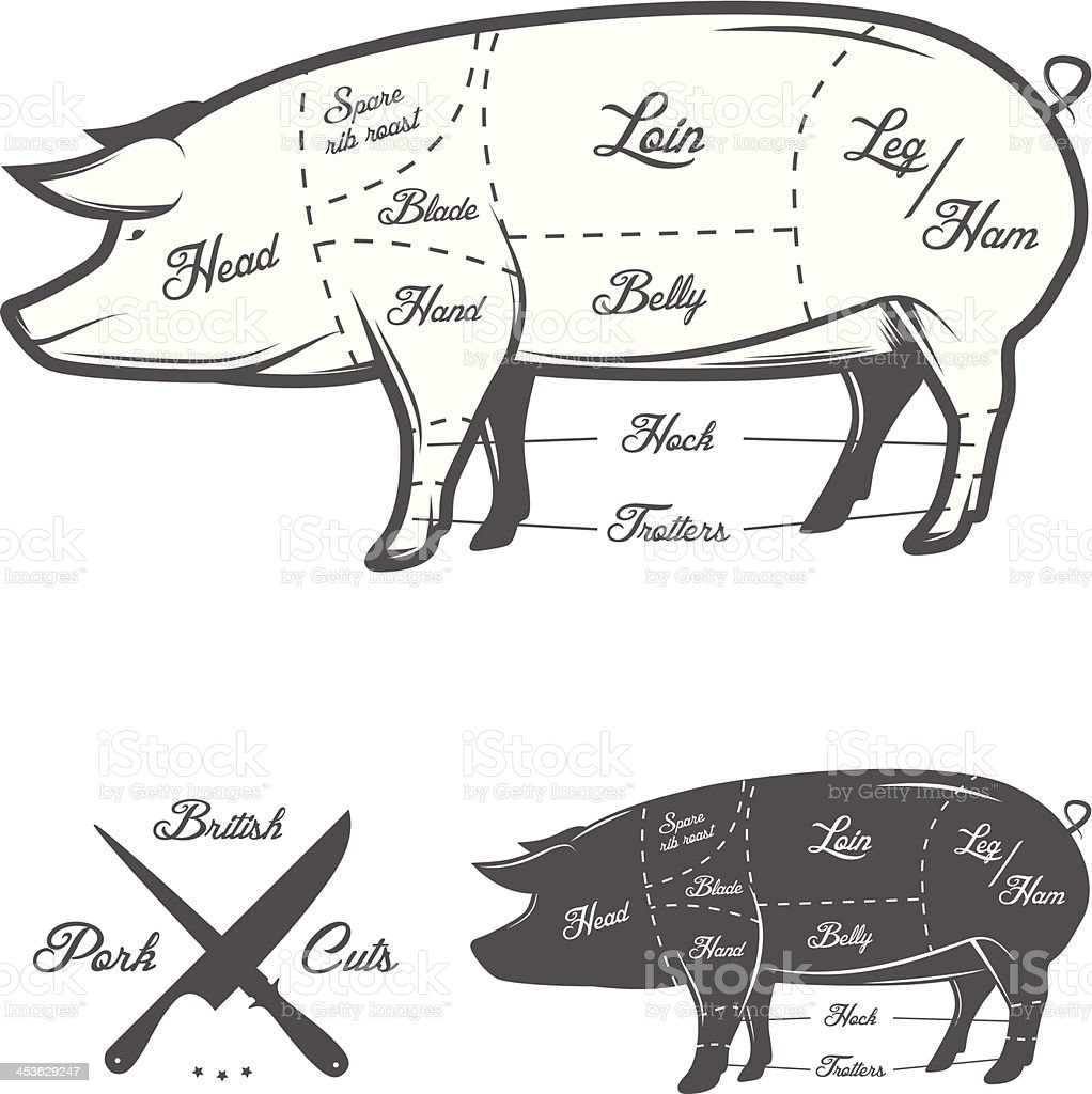 British (UK) cuts of pork royalty-free stock vector art