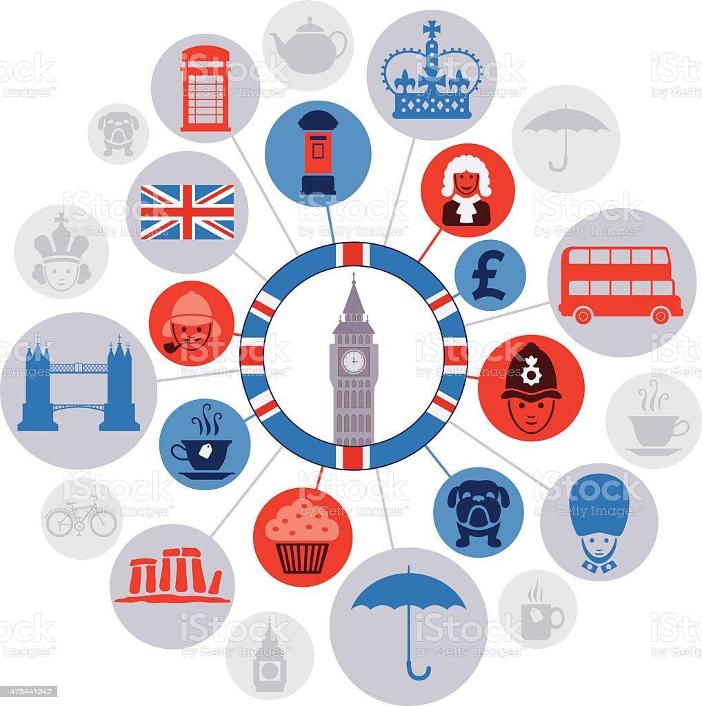 British Montage vector art illustration