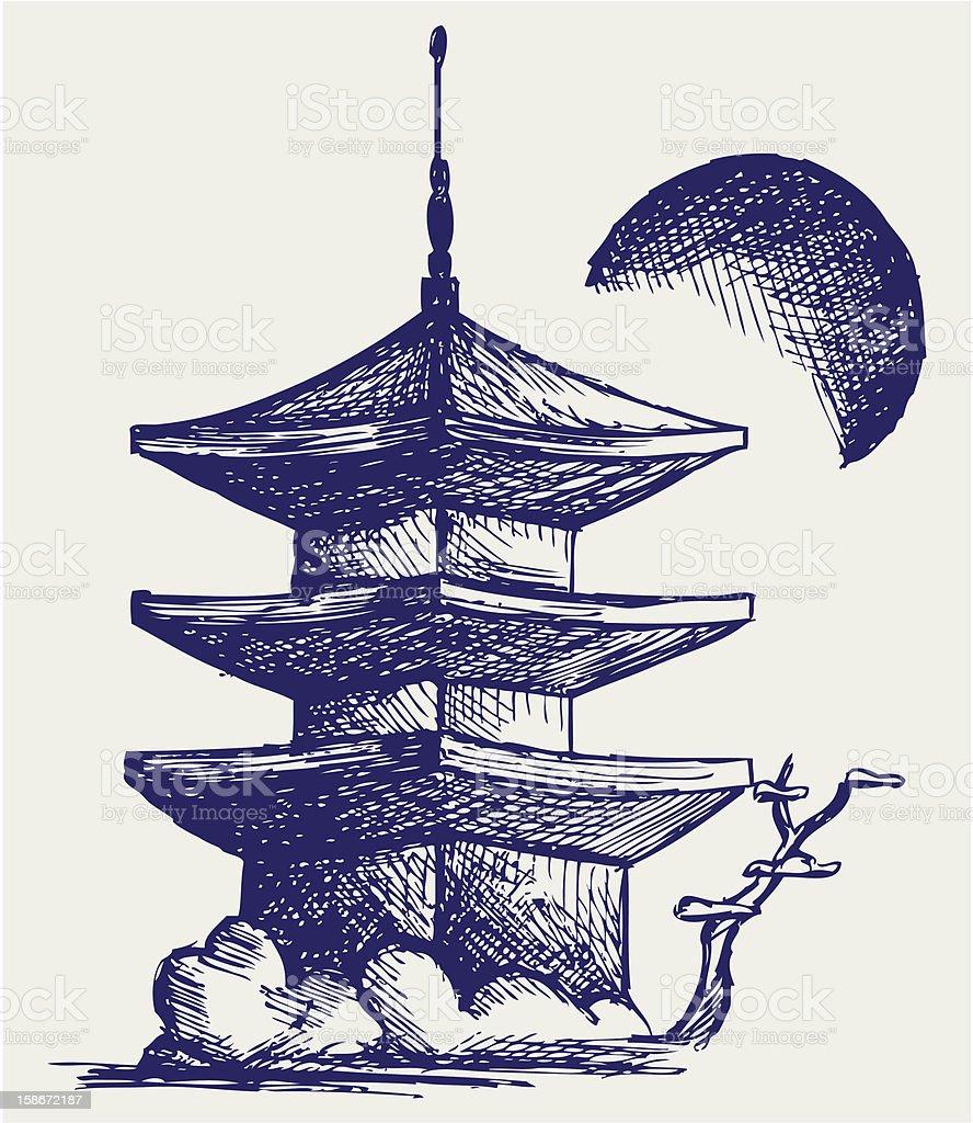Buddhist Zen Temple vector art illustration