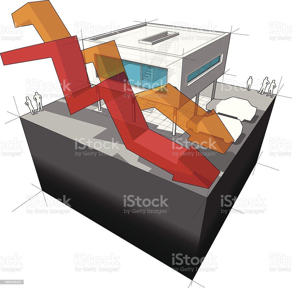 Business arrows+house diagram royalty-free stock vector art