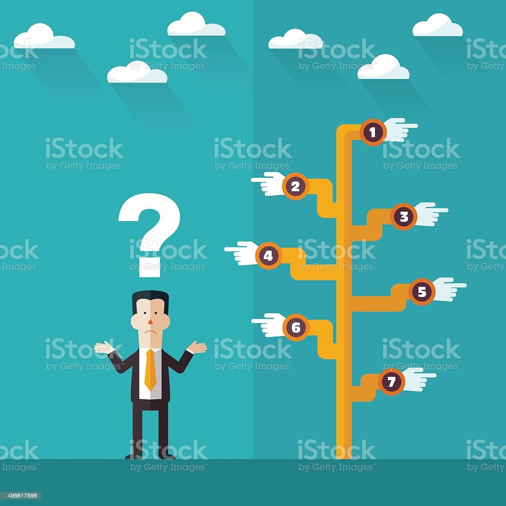 Business choice concept. Businessman do not know where to go vector art illustration