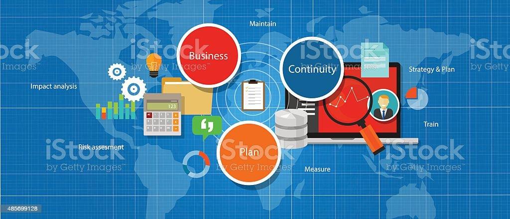 business continuity plan management strategy assesment vector art illustration