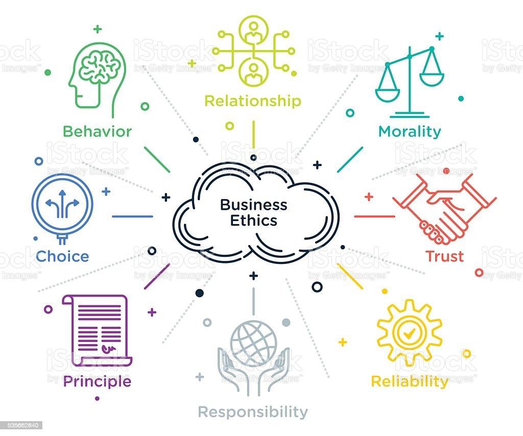 Business Ethics vector art illustration