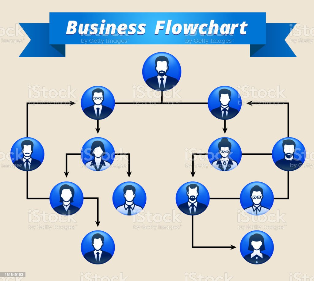 Business Flowchart and Corporate Structure royalty-free stock vector art
