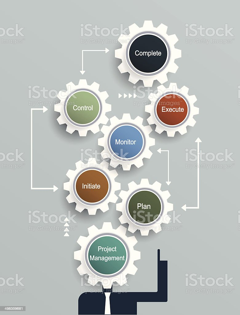 Business man and Project Management plan. vector art illustration