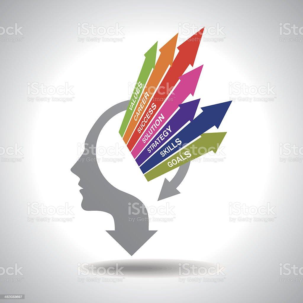 business mind and arrow vector art illustration