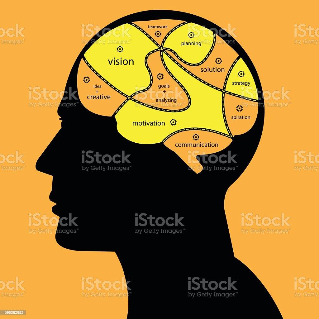 Business Motivation Mind Concept vector art illustration