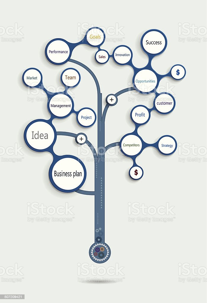 Business plan tree royalty-free stock vector art