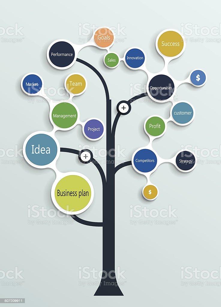 Business plan tree royalty-free stock vector art