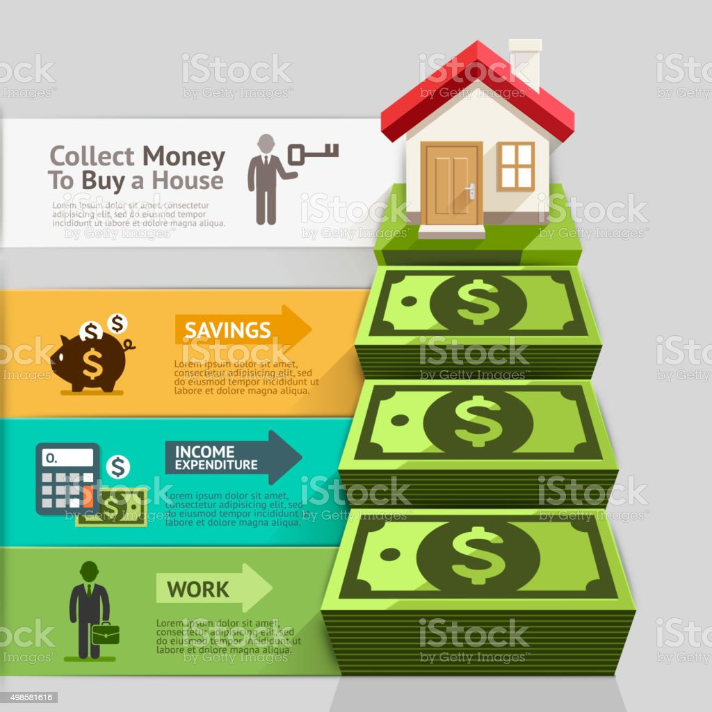 Business Property Concept. Collect money to buy a house. vector art illustration
