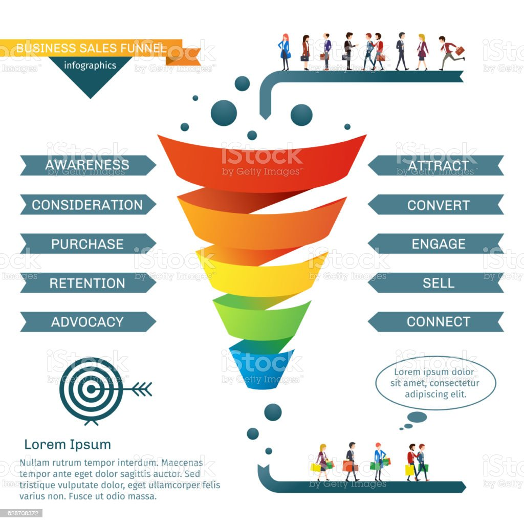 Business sales funnel vector infographics vector art illustration