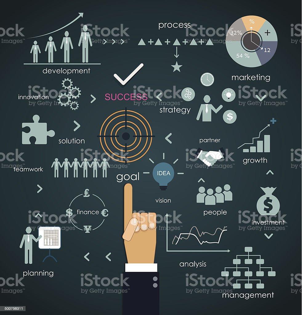 Businessman hand point to Business plan molecule design vector art illustration