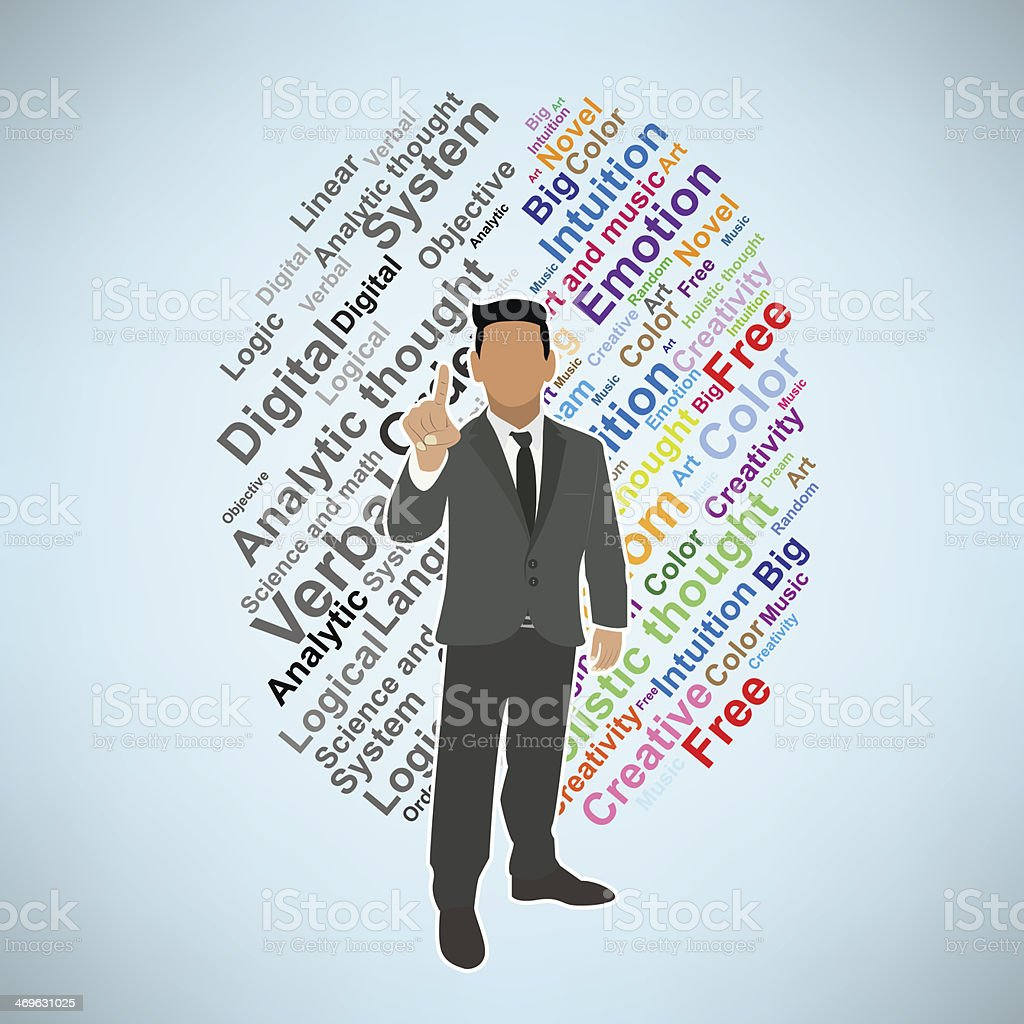 Businessman Holds two fingers Left and Right brain function illu royalty-free stock vector art