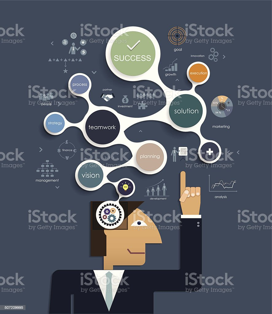 Businessman thinks of a new creative idea concept vector art illustration