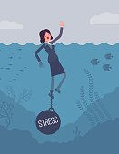 Businesswoman drowning chained with a weight Stress