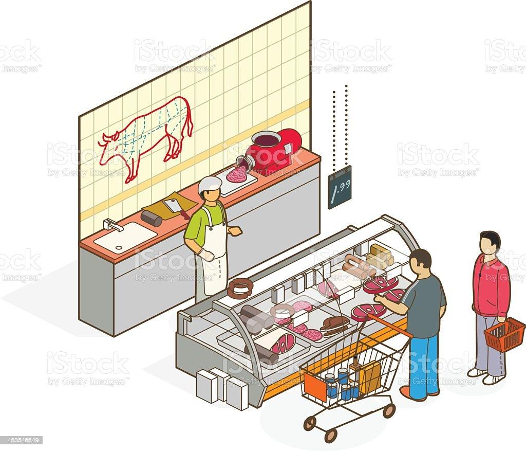 butcher vector art illustration
