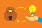 buy an idea for business