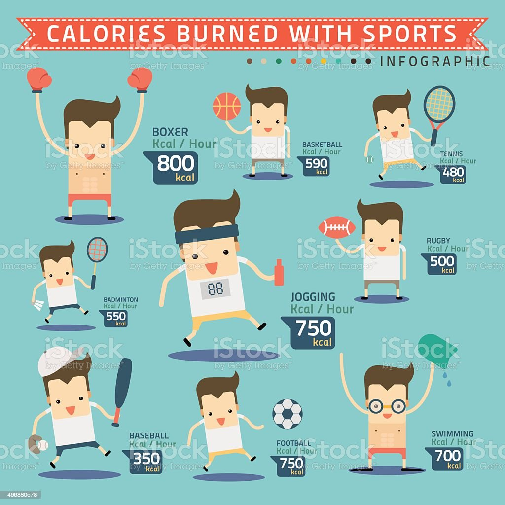 calories burned with sports infographic vector art illustration