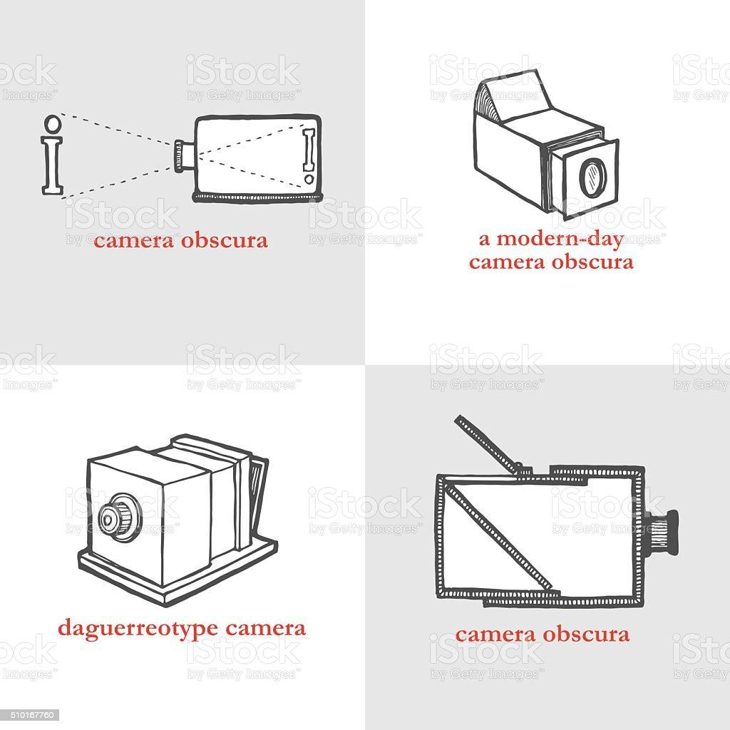 Camera Obscura . Vector illustration vector art illustration
