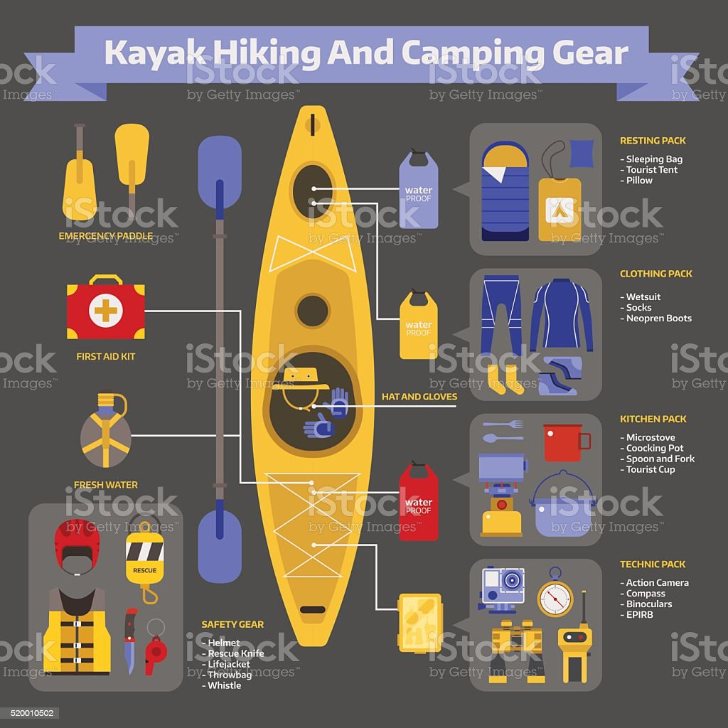 Camping and Hiking Gear Guide vector art illustration