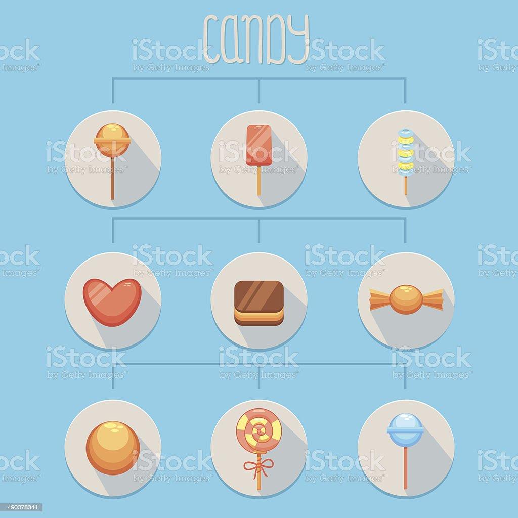 Candies Infographics vector art illustration