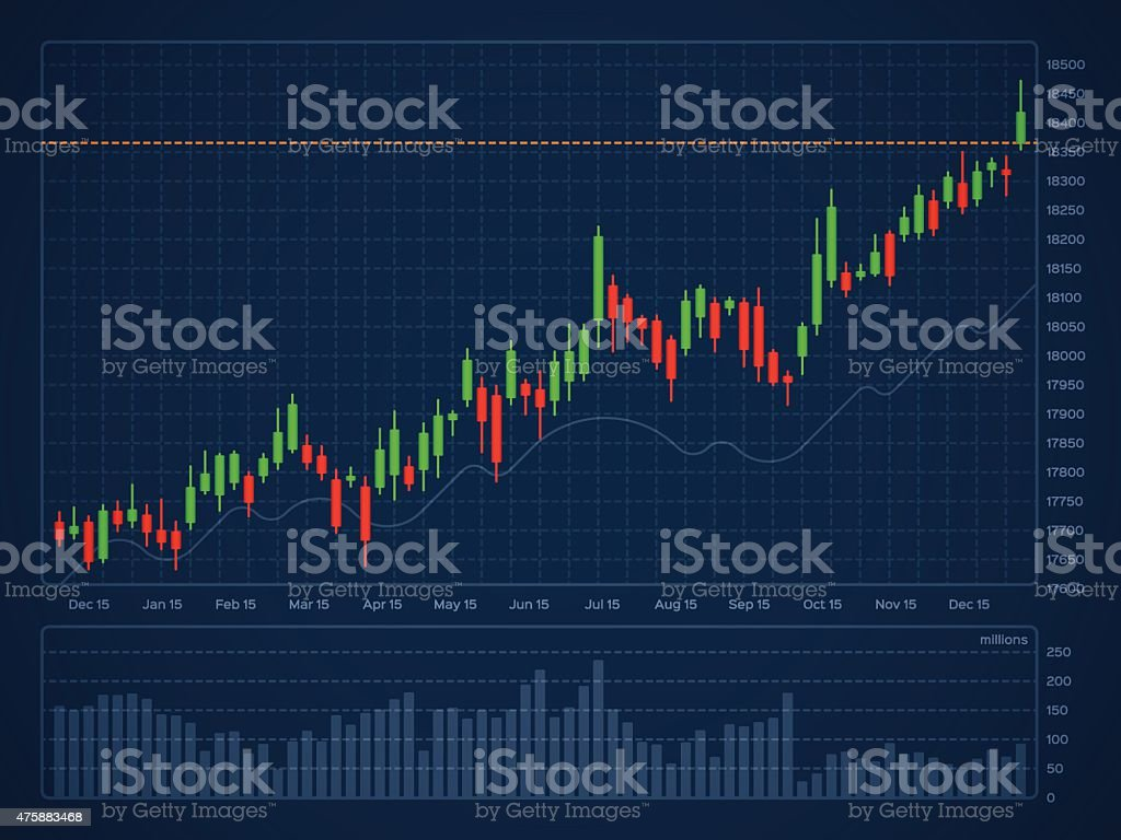 Candlestick Financial Analysis Trading Chart vector art illustration