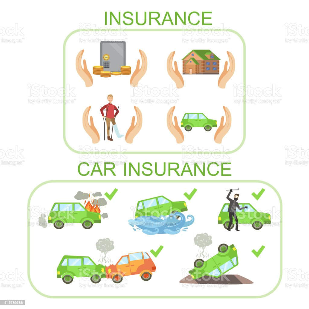 Car And Other Insurance Infographic Poster vector art illustration