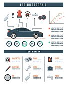 Car Infographic Template with Car Parts