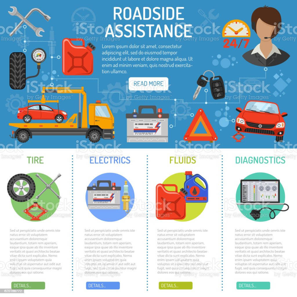 Car Service and Roadside Assistance Infographics vector art illustration
