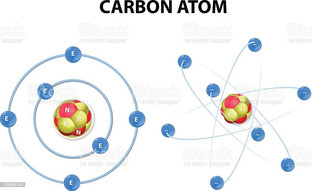 Carbon atom on white background. structure vector art illustration