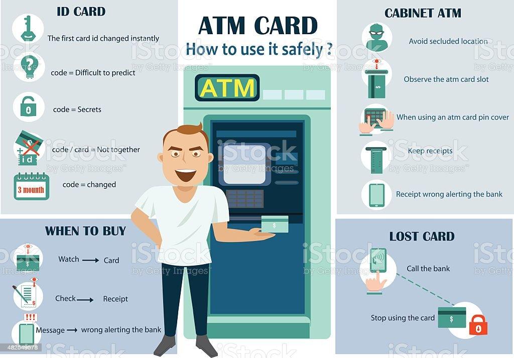 Carte bancomat sicurezza illustrazione royalty-free