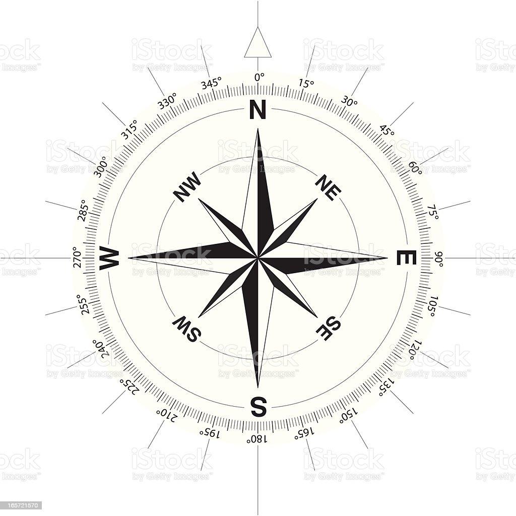 Cartographer's Compass vector art illustration