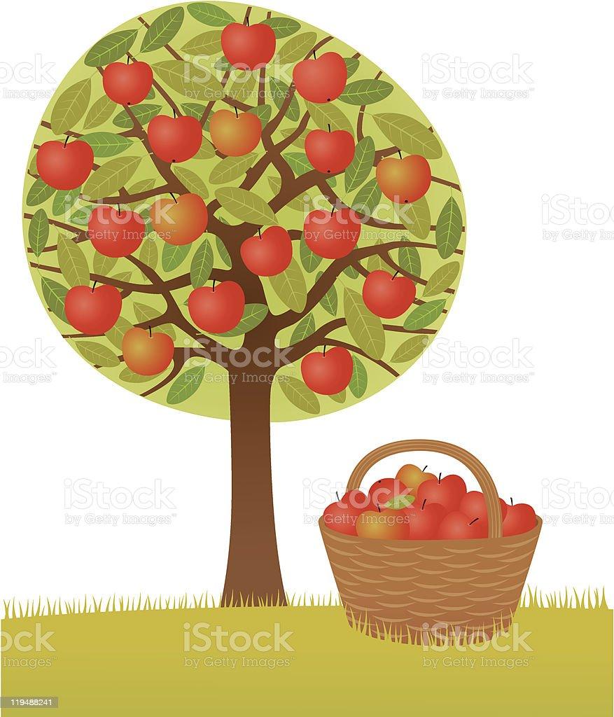 Cartoon Apple tree with a basket of apples below royalty-free stock vector art