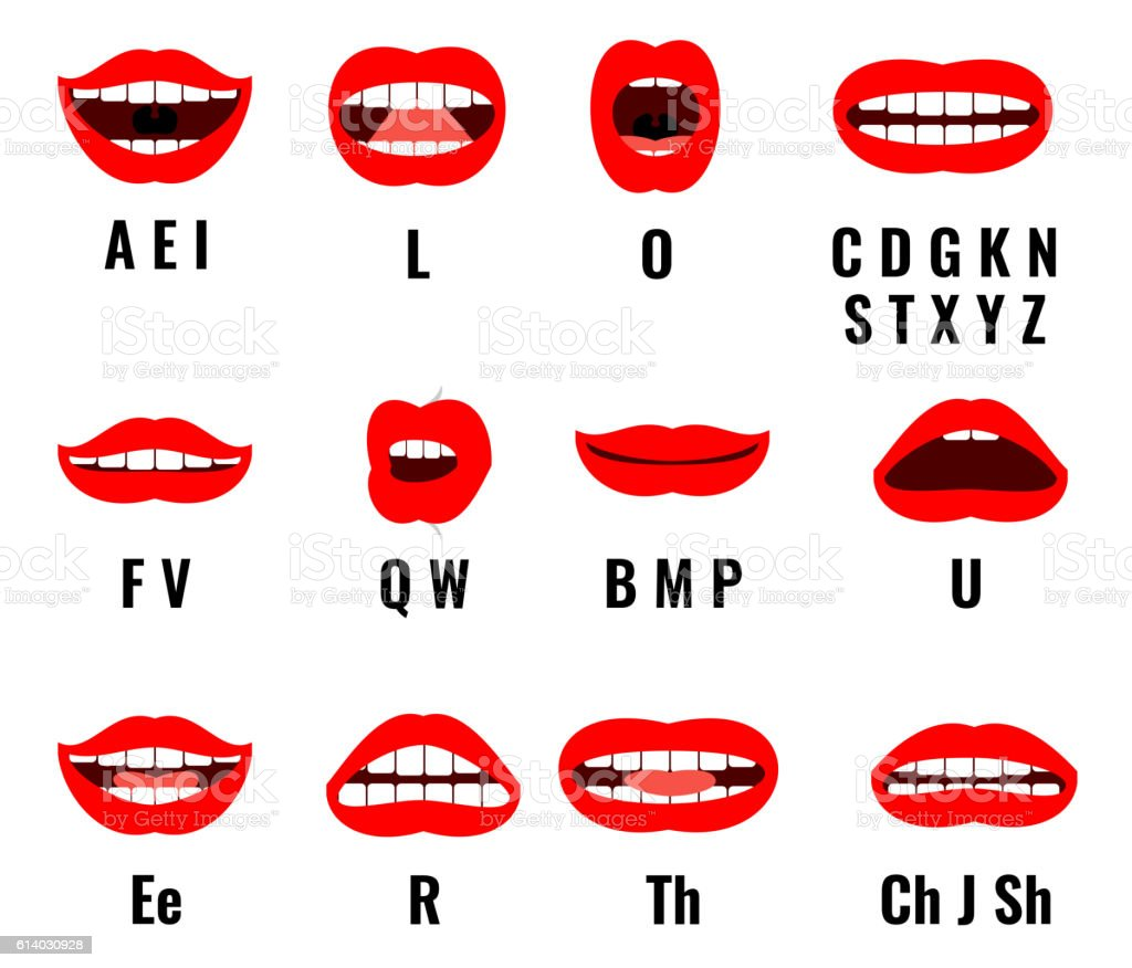 Cartoon character mouth and lips sync for sound pronunciation. Vector vector art illustration