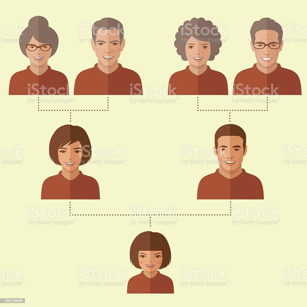 cartoon family tree vector art illustration