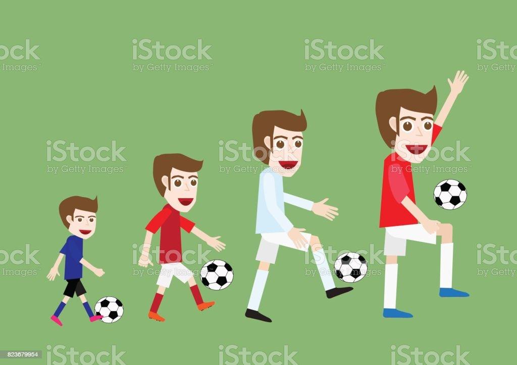 Cartoon Football, soccer player character revolution training concept vector art illustration