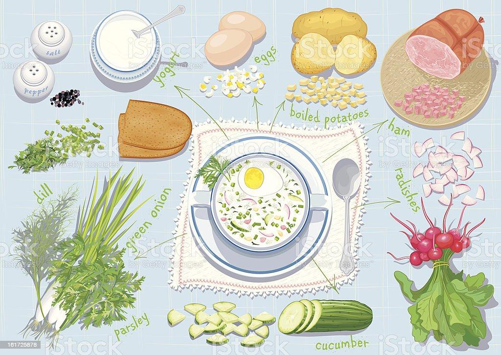 Cartoon illustration of the ingredients of Okroshka dish vector art illustration