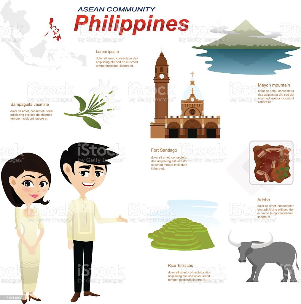 cartoon infographic of philippines asean community. vector art illustration