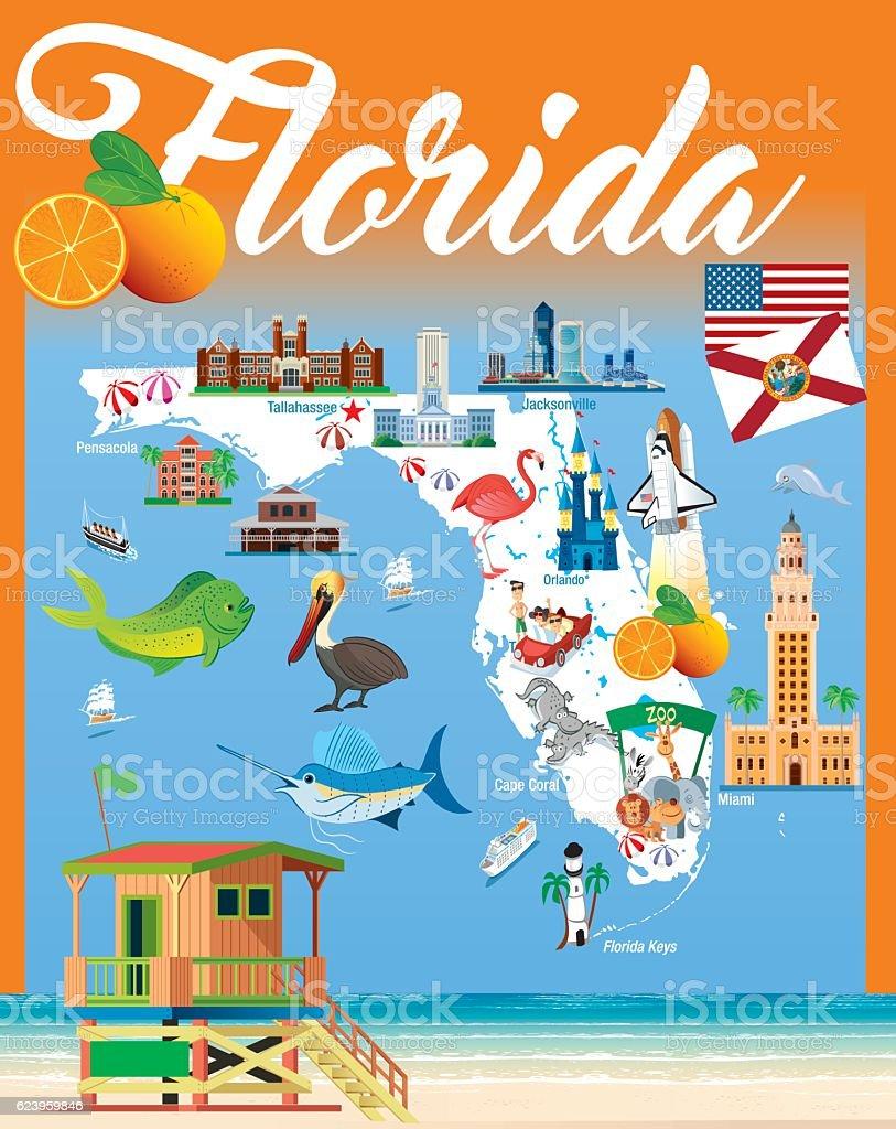 Public Property Search Miami