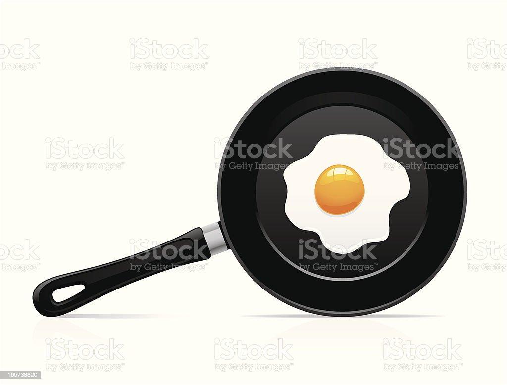 A cartoon of an egg frying on a pan vector art illustration