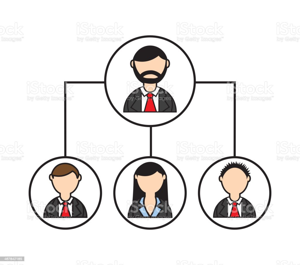 Cartoon styled organization chart showing males and female vector art illustration