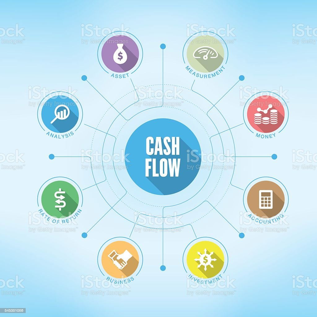 Cash Flow chart with keywords and icons vector art illustration